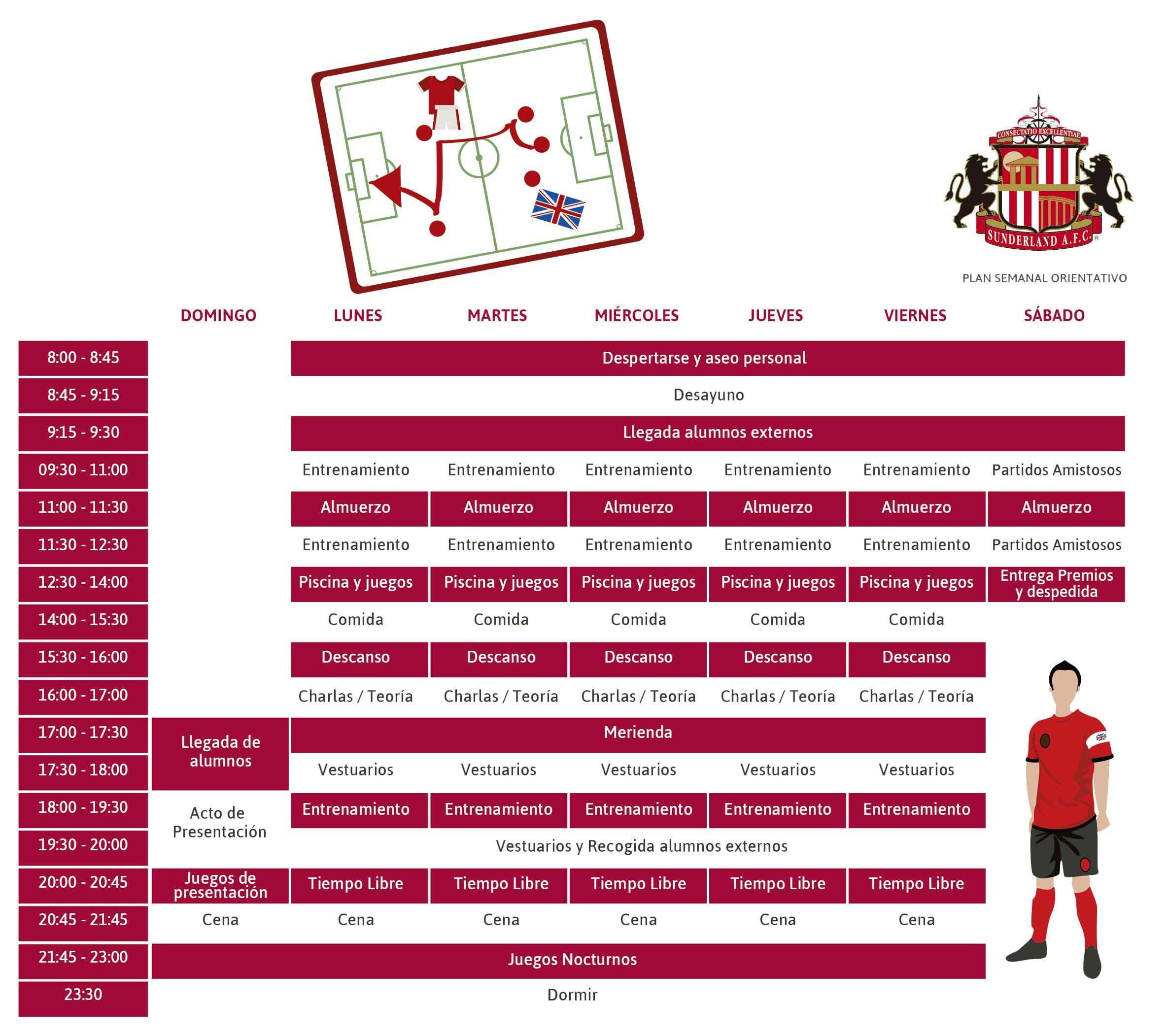 Plan Orientativo - Sunderland AFC